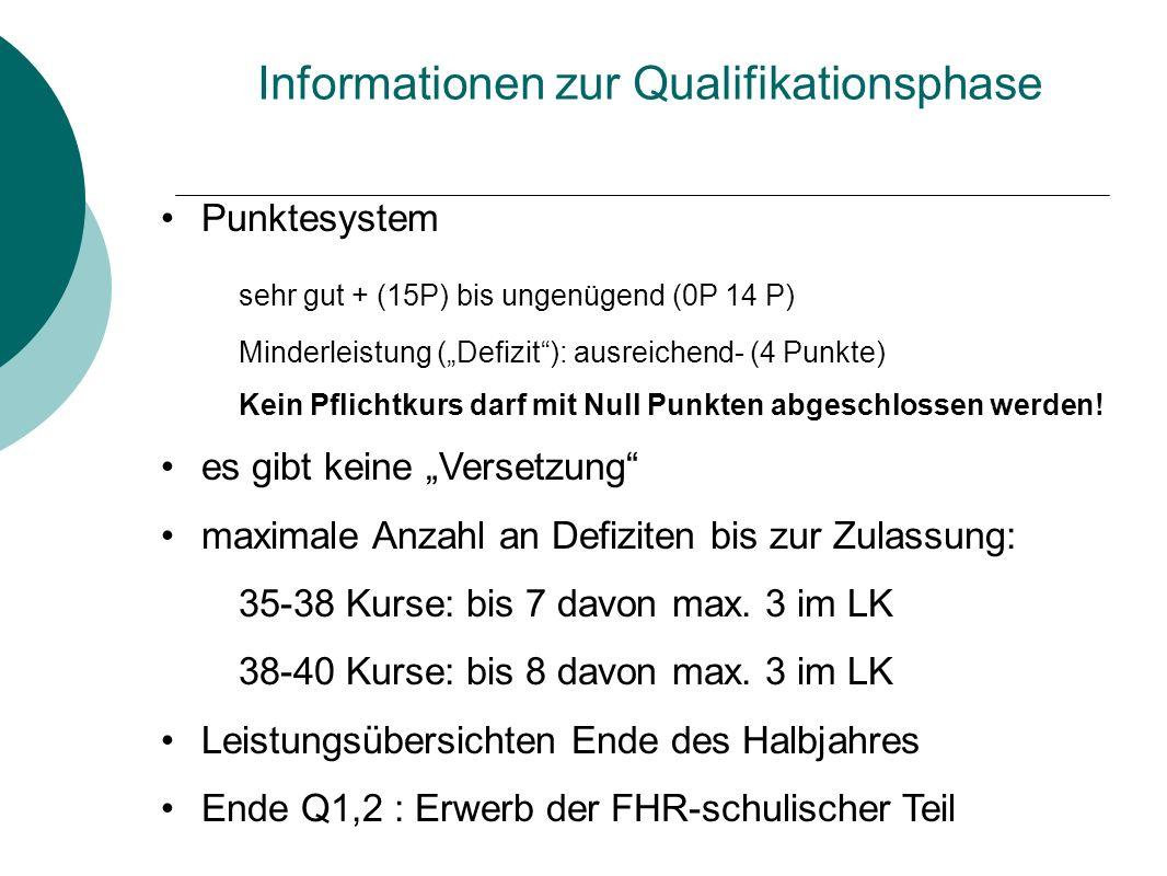 """Informationen zur Qualifikationsphase Punktesystem sehr gut + (15P) bis ungenügend (0P 14 P) Minderleistung (""""Defizit""""): ausreichend- (4 Punkte) Kein"""