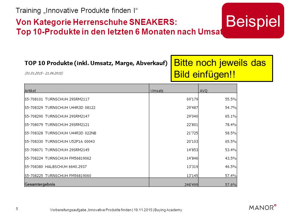 "Von Kategorie Herrenschuhe SNEAKERS: Top 10-Produkte in den letzten 6 Monaten nach Umsatz Vorbereitungsaufgabe ""Innovative Produkte finden 