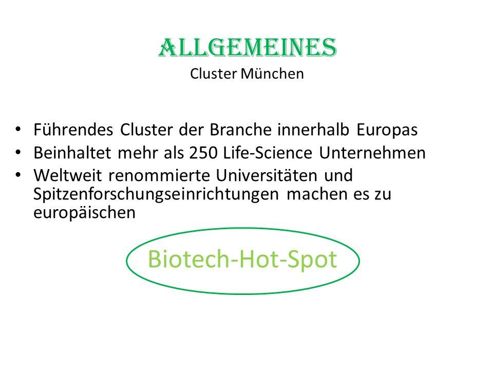 Allgemeines Cluster München Führendes Cluster der Branche innerhalb Europas Beinhaltet mehr als 250 Life-Science Unternehmen Weltweit renommierte Univ