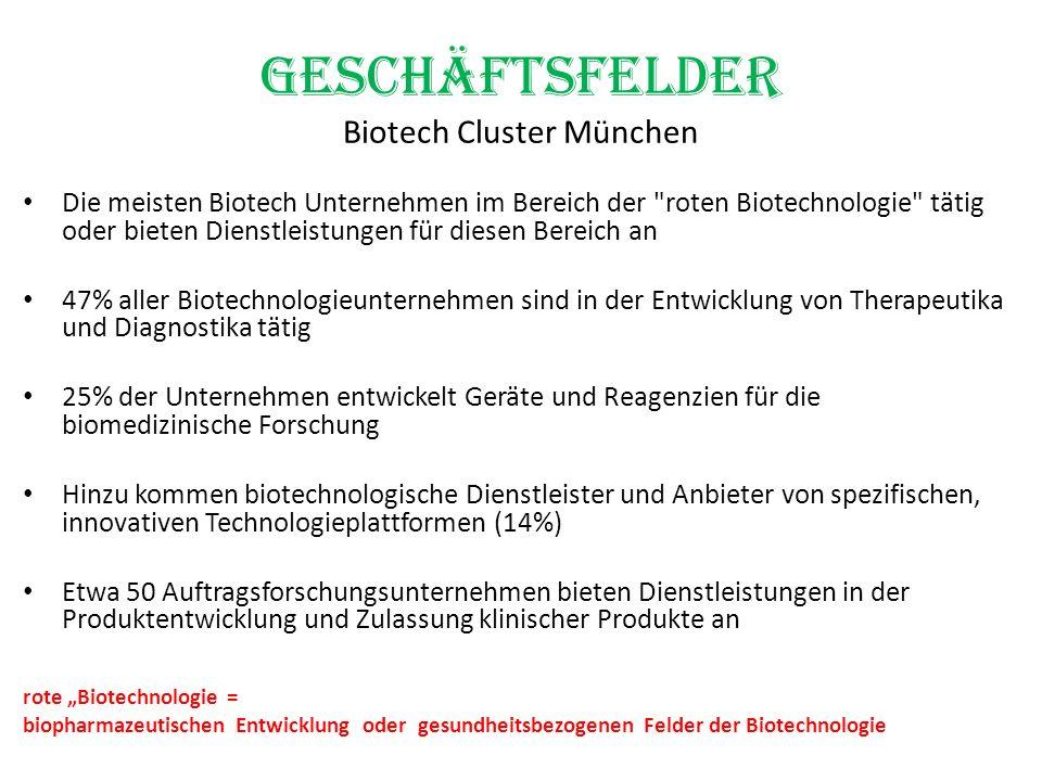 Geschäftsfelder Biotech Cluster München Die meisten Biotech Unternehmen im Bereich der