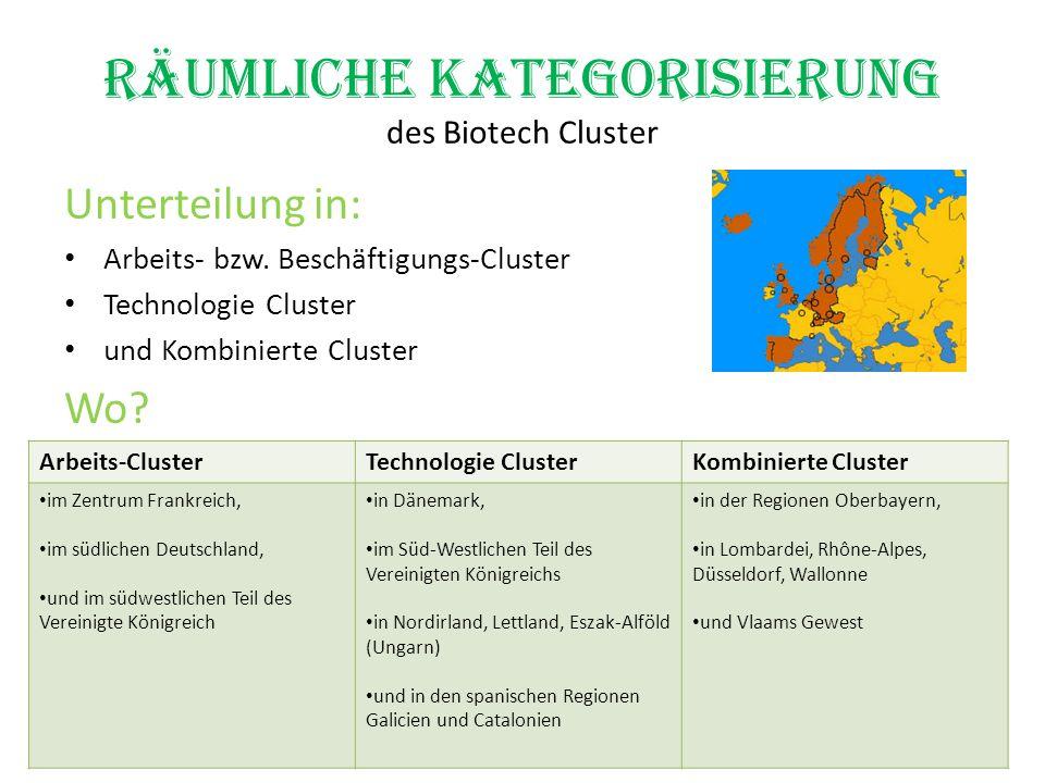 räumliche Kategorisierung des Biotech Cluster Unterteilung in: Arbeits- bzw. Beschäftigungs-Cluster Technologie Cluster und Kombinierte Cluster Wo? Ar