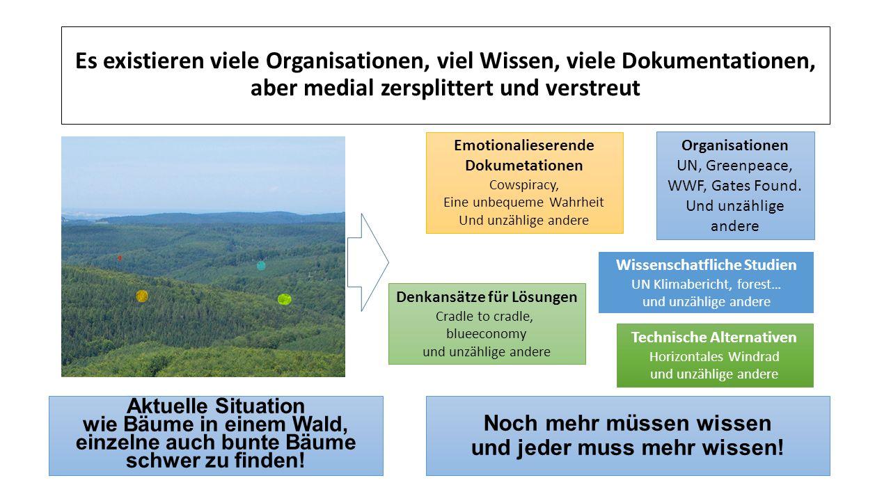 Es existieren viele Organisationen, viel Wissen, viele Dokumentationen, aber medial zersplittert und verstreut Aktuelle Situation wie Bäume in einem Wald, einzelne auch bunte Bäume schwer zu finden.