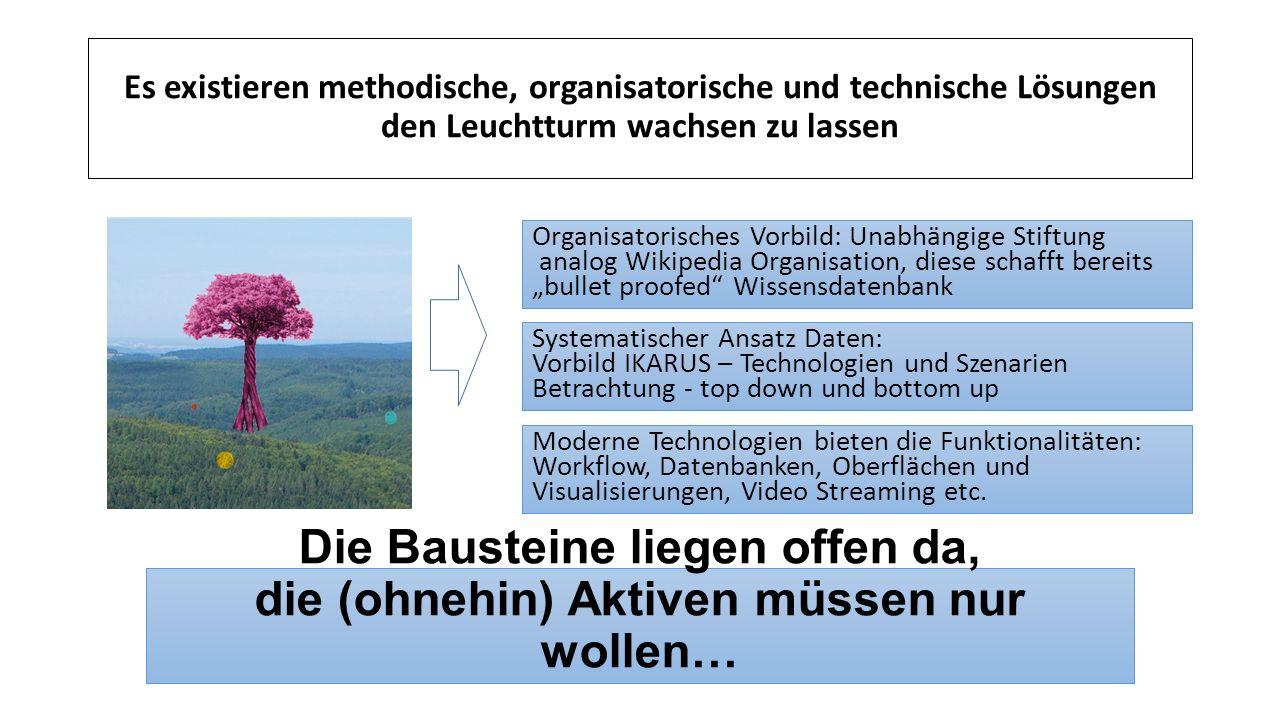 Es existieren methodische, organisatorische und technische Lösungen den Leuchtturm wachsen zu lassen Die Bausteine liegen offen da, die (ohnehin) Akti