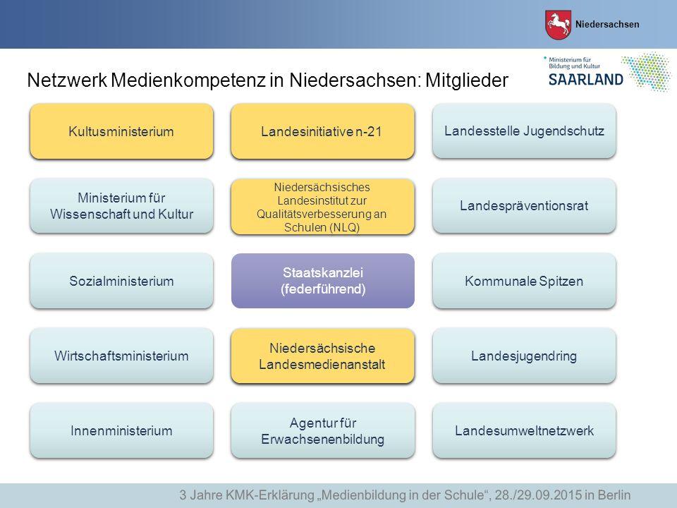 Niedersachsen Kultusministerium Netzwerk Medienkompetenz in Niedersachsen: Mitglieder Ministerium für Wissenschaft und Kultur Sozialministerium Staats