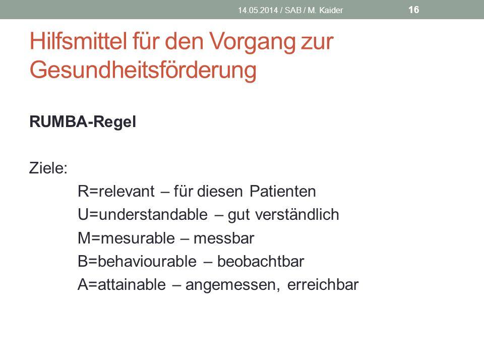 Hilfsmittel für den Vorgang zur Gesundheitsförderung RUMBA-Regel Ziele: R=relevant – für diesen Patienten U=understandable – gut verständlich M=mesurable – messbar B=behaviourable – beobachtbar A=attainable – angemessen, erreichbar 14.05.2014 / SAB / M.