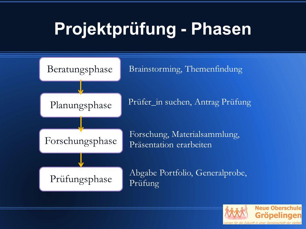 Projektprüfung - Phasen Beratungsphase Planungsphase Forschungsphase Prüfungsphase Brainstorming, Themenfindung Prüfer_in suchen, Antrag Prüfung Forsc