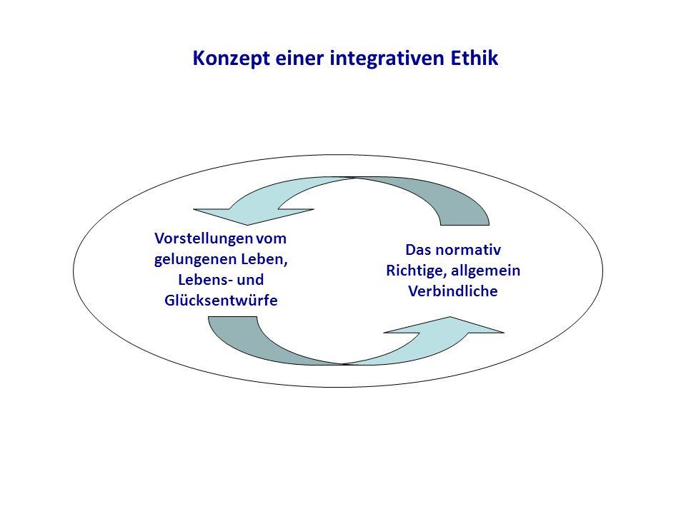 Konzept einer integrativen Ethik Vorstellungen vom gelungenen Leben, Lebens- und Glücksentwürfe Das normativ Richtige, allgemein Verbindliche