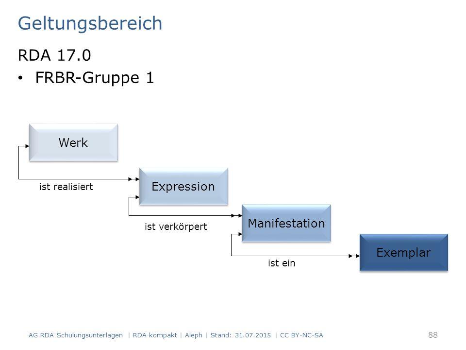 Geltungsbereich RDA 17.0 FRBR-Gruppe 1 AG RDA Schulungsunterlagen | RDA kompakt | Aleph | Stand: 31.07.2015 | CC BY-NC-SA 88 Werk Expression Manifestation Exemplar ist realisiert ist verkörpert ist ein