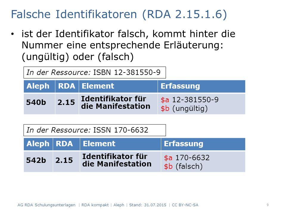 Falsche Identifikatoren (RDA 2.15.1.6) ist der Identifikator falsch, kommt hinter die Nummer eine entsprechende Erläuterung: (ungültig) oder (falsch) 9 AlephRDAElementErfassung 540b2.15 Identifikator für die Manifestation $a 12-381550-9 $b (ungültig) In der Ressource: ISBN 12-381550-9 AlephRDAElementErfassung 542b2.15 Identifikator für die Manifestation $a 170-6632 $b (falsch) In der Ressource: ISSN 170-6632 AG RDA Schulungsunterlagen | RDA kompakt | Aleph | Stand: 31.07.2015 | CC BY-NC-SA