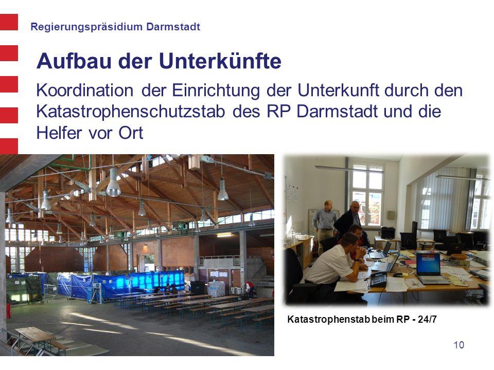 Regierungspräsidium Darmstadt Aufbau der Unterkünfte Koordination der Einrichtung der Unterkunft durch den Katastrophenschutzstab des RP Darmstadt und