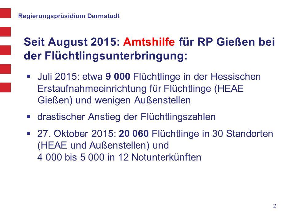 Regierungspräsidium Darmstadt Seit August 2015: Amtshilfe für RP Gießen bei der Flüchtlingsunterbringung:  Juli 2015: etwa 9 000 Flüchtlinge in der H