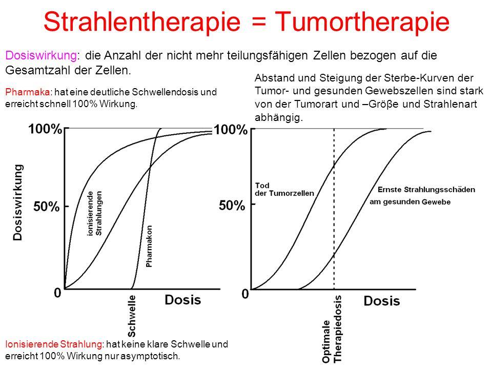 Strahlentherapie = Tumortherapie Dosiswirkung: die Anzahl der nicht mehr teilungsfähigen Zellen bezogen auf die Gesamtzahl der Zellen. Pharmaka: hat e