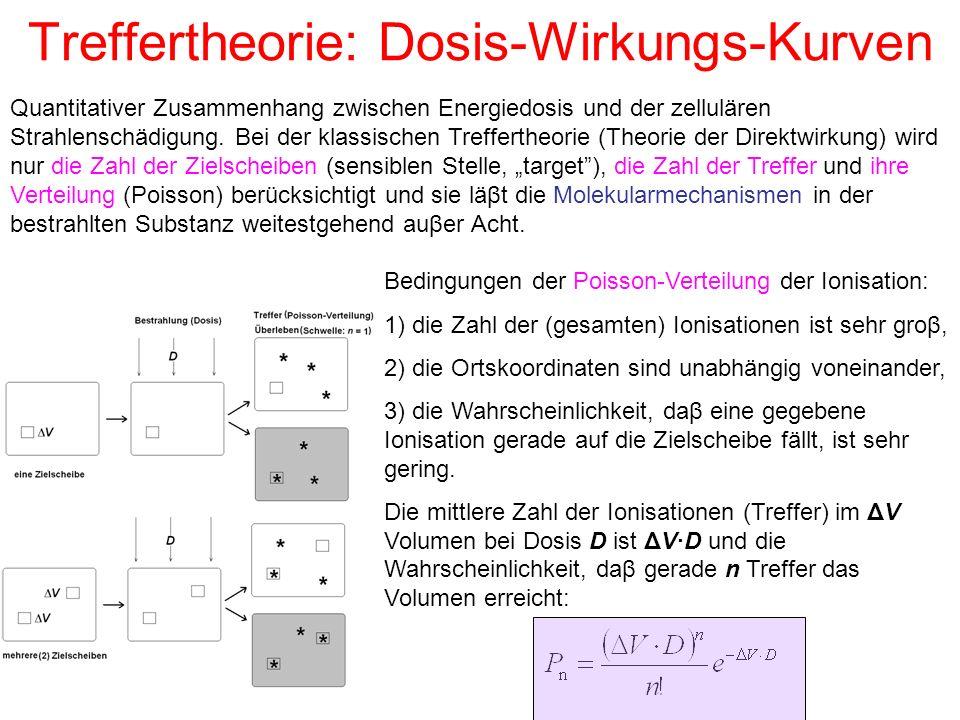Treffertheorie: Dosis-Wirkungs-Kurven Quantitativer Zusammenhang zwischen Energiedosis und der zellulären Strahlenschädigung. Bei der klassischen Tref
