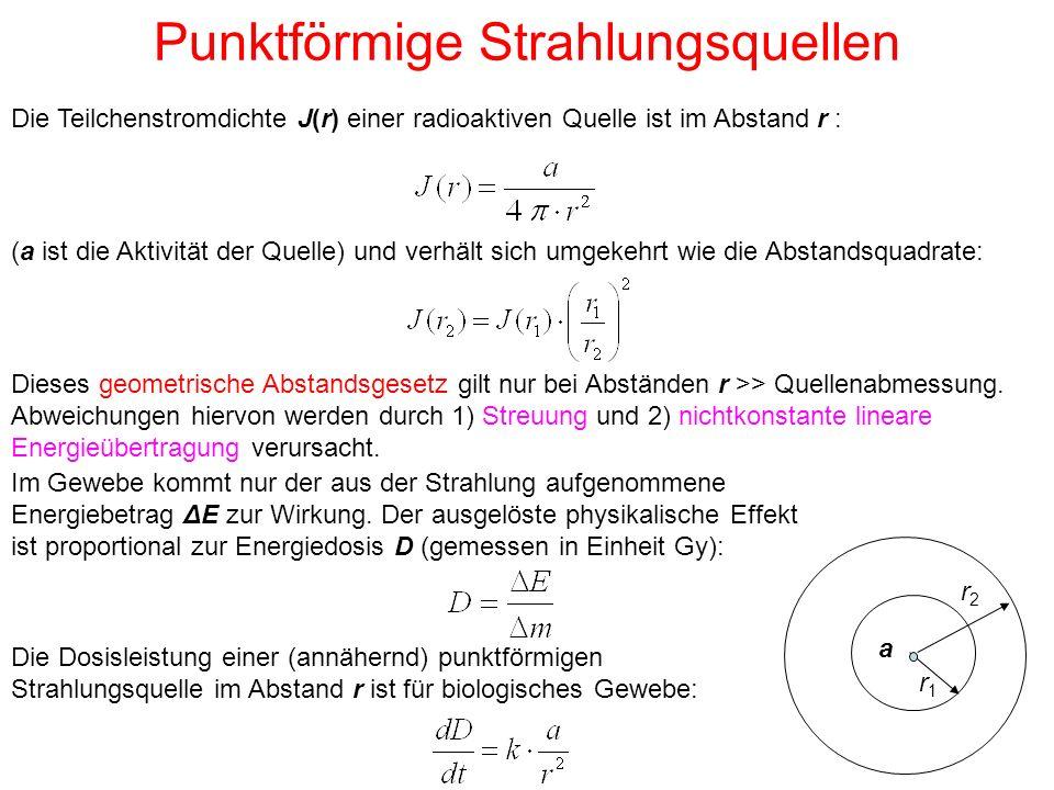 Punktförmige Strahlungsquellen Die Teilchenstromdichte J(r) einer radioaktiven Quelle ist im Abstand r : Dieses geometrische Abstandsgesetz gilt nur b