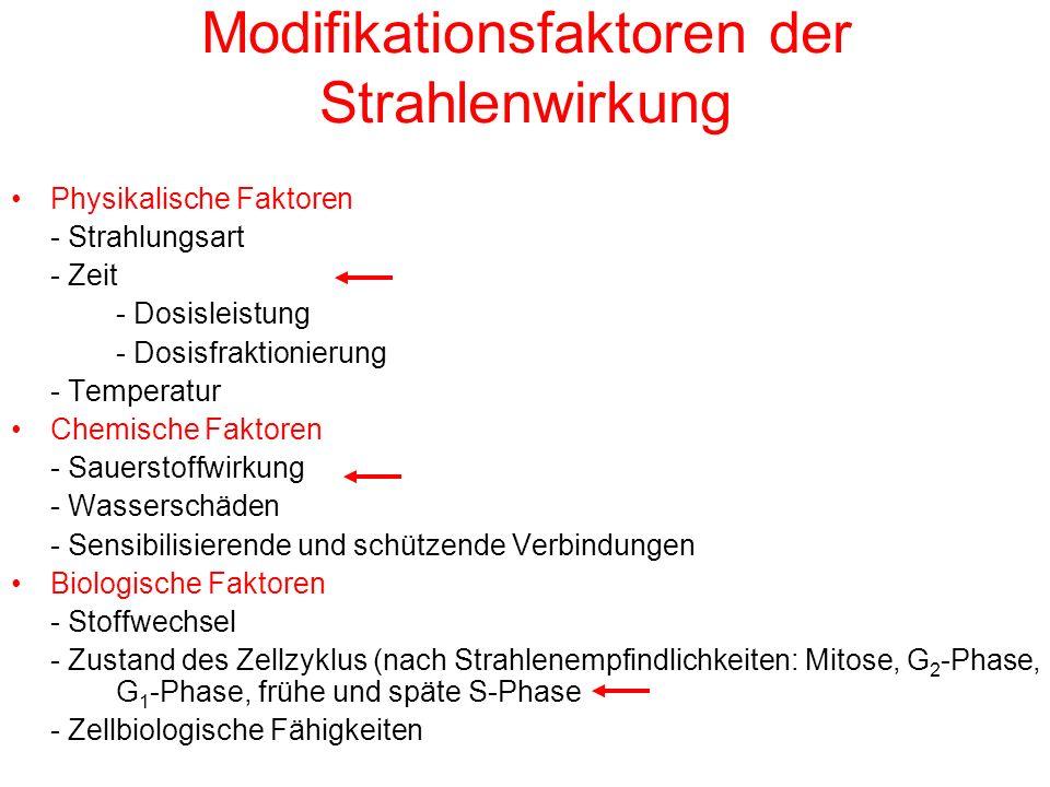 Modifikationsfaktoren der Strahlenwirkung Physikalische Faktoren - Strahlungsart - Zeit - Dosisleistung - Dosisfraktionierung - Temperatur Chemische F