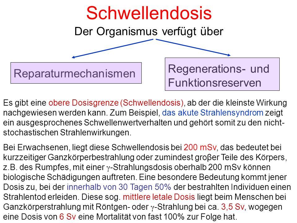 Schwellendosis Der Organismus verfügt über Reparaturmechanismen Regenerations- und Funktionsreserven Es gibt eine obere Dosisgrenze (Schwellendosis),