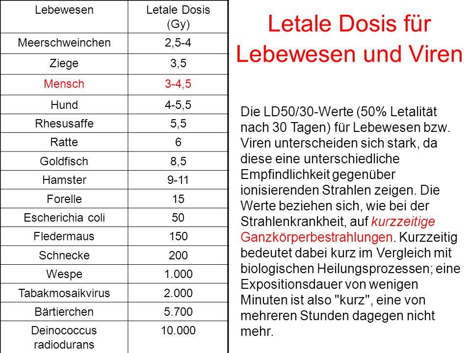 Letale Dosis für Lebewesen und Viren Die LD50/30-Werte (50% Letalität nach 30 Tagen) für Lebewesen bzw. Viren unterscheiden sich stark, da diese eine