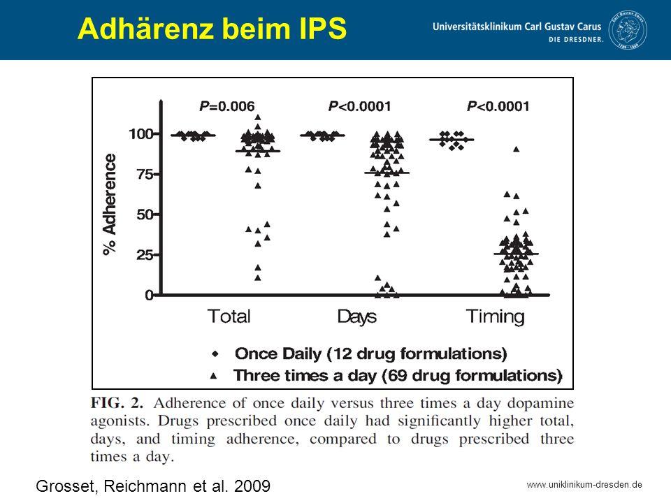 www.uniklinikum-dresden.de Grosset, Reichmann et al. 2009 Adhärenz beim IPS