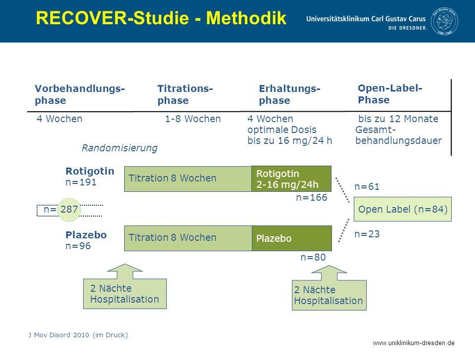 www.uniklinikum-dresden.de RECOVER-Studie - Methodik Randomisierung Erhaltungs- phase Titrations- phase 1-8 Wochen4 Wochen optimale Dosis bis zu 16 mg