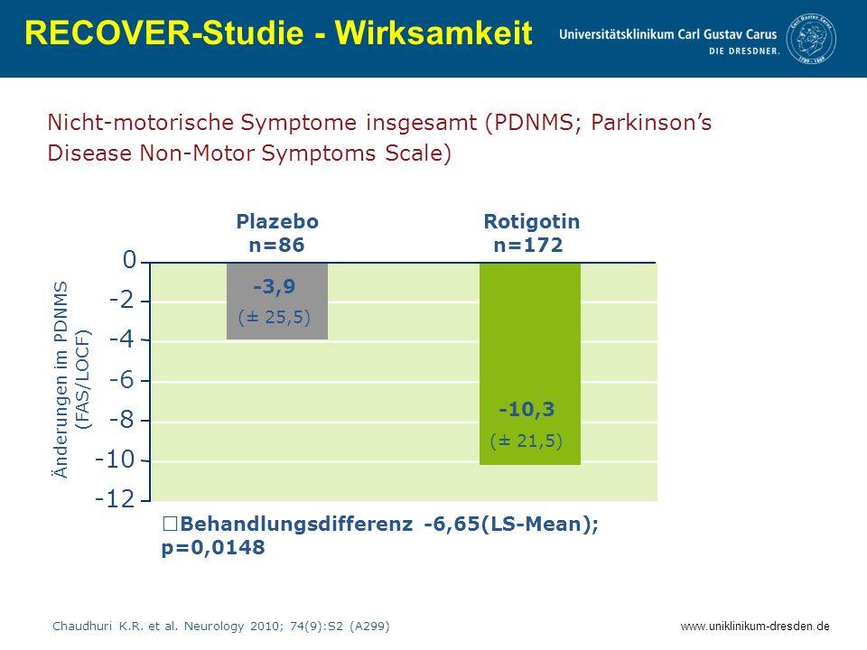 www.uniklinikum-dresden.de RECOVER-Studie - Wirksamkeit Nicht-motorische Symptome insgesamt (PDNMS; Parkinson's Disease Non-Motor Symptoms Scale) Chau