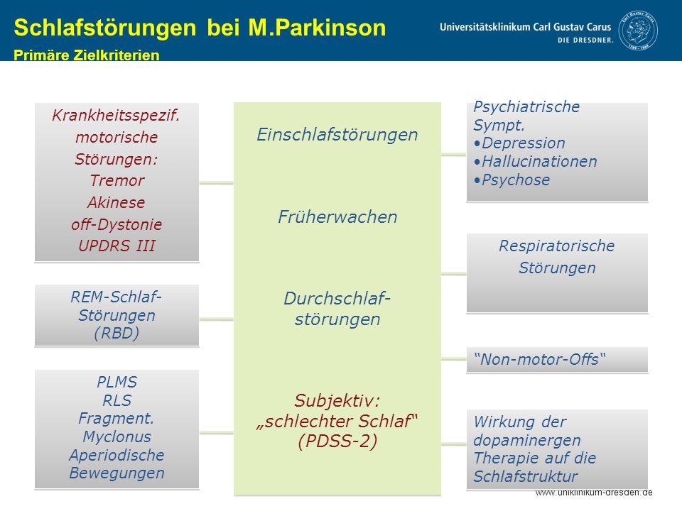 www.uniklinikum-dresden.de Schlafstörungen bei M.Parkinson Primäre Zielkriterien Krankheitsspezif. motorische Störungen: Tremor Akinese off-Dystonie U