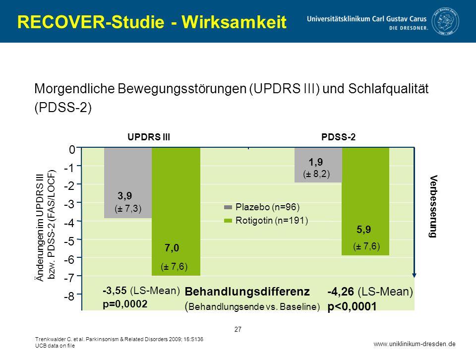 www.uniklinikum-dresden.de 27 16 Trenkwalder C.et al.