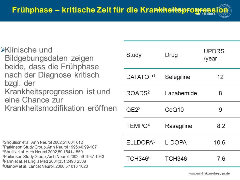 www.uniklinikum-dresden.de Frühphase – kritische Zeit für die Krankheitsprogression  Klinische und Bildgebungsdaten zeigen beide, dass die Frühphase