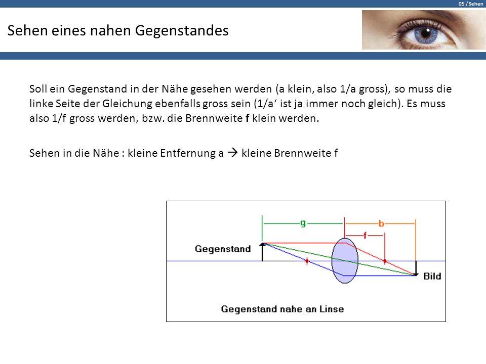 05 / Sehen Sehen eines nahen Gegenstandes Soll ein Gegenstand in der Nähe gesehen werden (a klein, also 1/a gross), so muss die linke Seite der Gleich