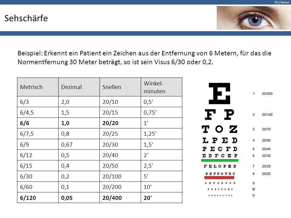 05 / Sehen Prüftafel (Snellen-Haken) Die Sehschärfe an der Stelle des schärfsten Sehens wird als Visus bezeichnet: V = 1/α [1/Grad] Dabei ist α der Sehwinkel der gerade noch erkennbaren Lücke eines Testzeichens.