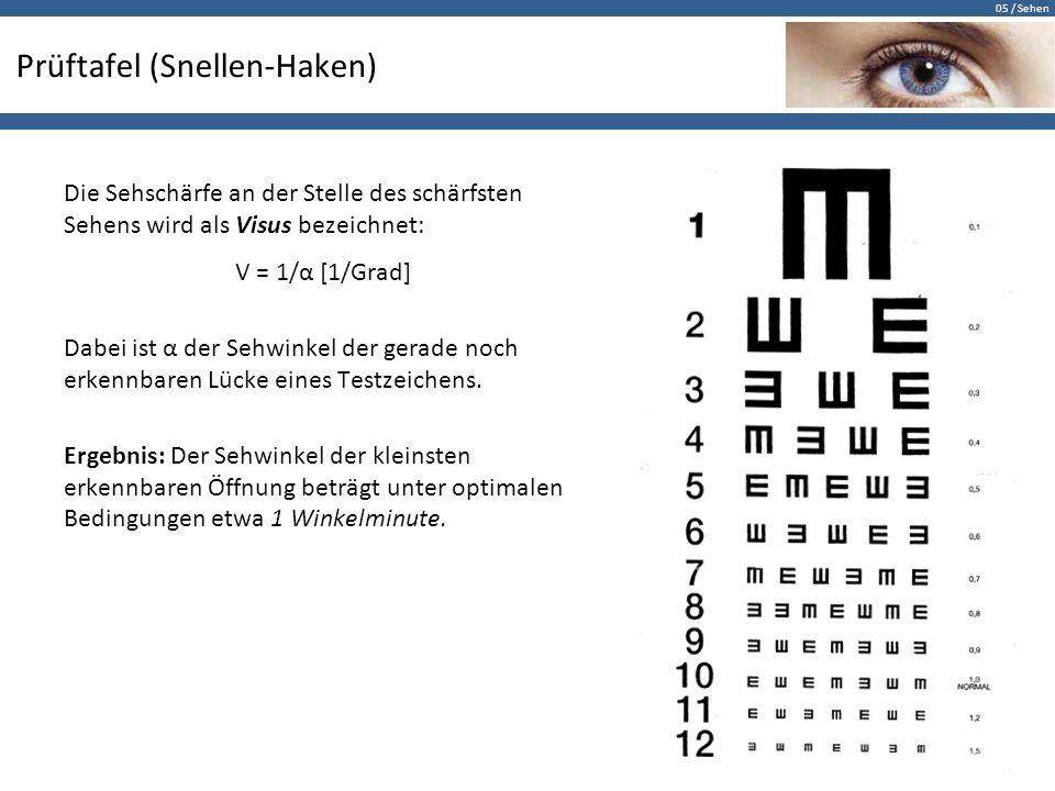 05 / Sehen Prüftafel (Snellen-Haken) Die Sehschärfe an der Stelle des schärfsten Sehens wird als Visus bezeichnet: V = 1/α [1/Grad] Dabei ist α der Se