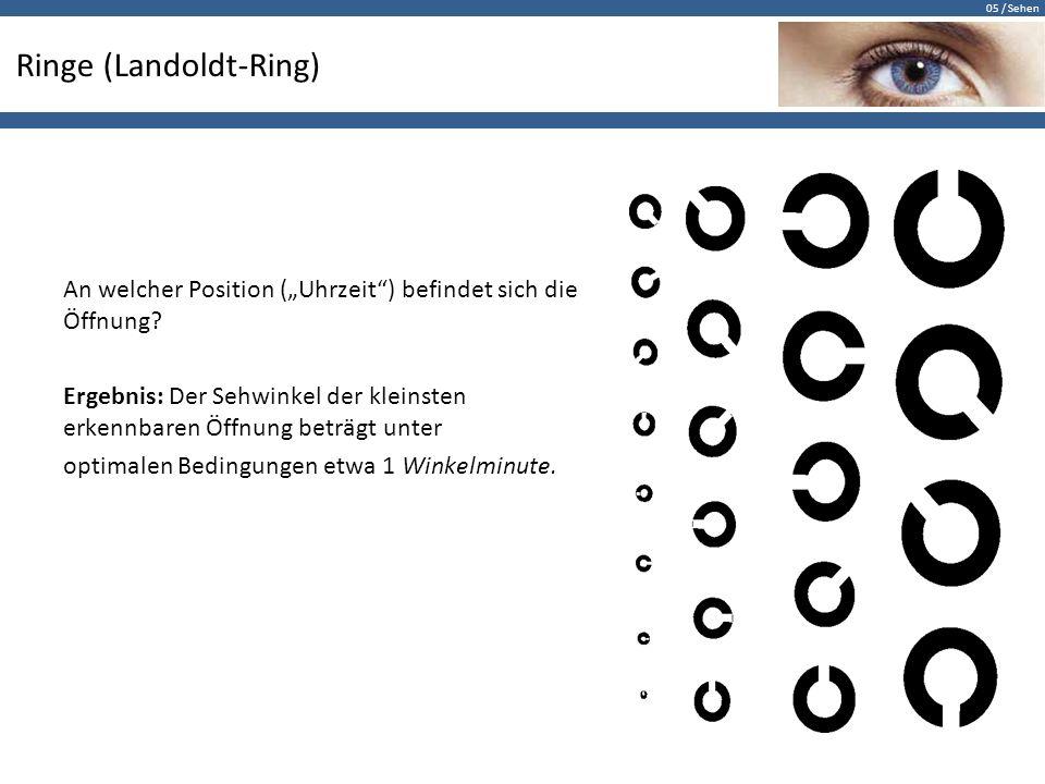 """05 / Sehen Ringe (Landoldt-Ring) An welcher Position (""""Uhrzeit"""") befindet sich die Öffnung? Ergebnis: Der Sehwinkel der kleinsten erkennbaren Öffnung"""
