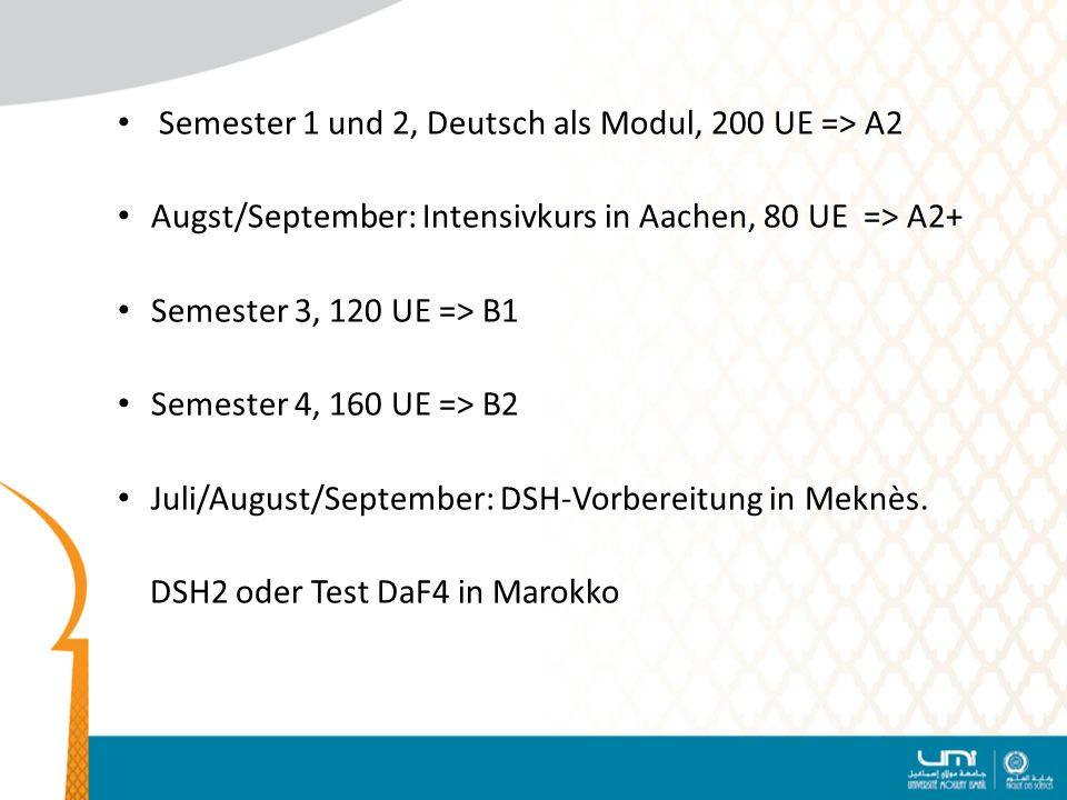 Semester 1 und 2, Deutsch als Modul, 200 UE => A2 Augst/September: Intensivkurs in Aachen, 80 UE => A2+ Semester 3, 120 UE => B1 Semester 4, 160 UE => B2 Juli/August/September: DSH-Vorbereitung in Meknès.