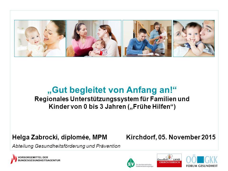 """""""Gut begleitet von Anfang an! Regionales Unterstützungssystem für Familien und Kinder von 0 bis 3 Jahren (""""Frühe Hilfen ) Helga Zabrocki, diplomée, MPMKirchdorf, 05."""