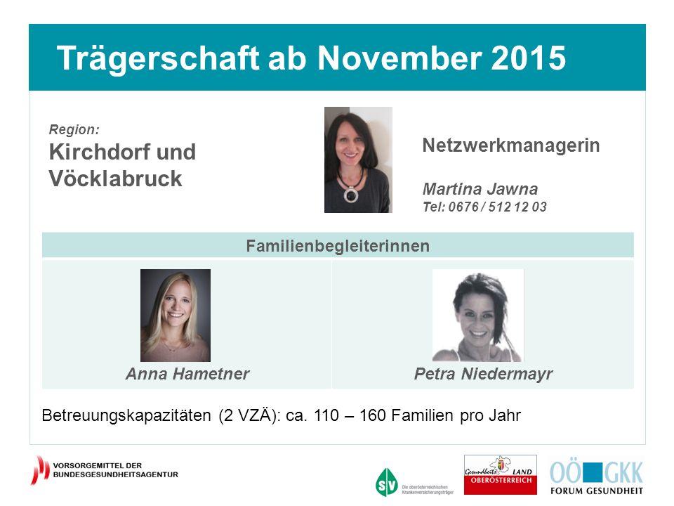 BLINDTEXT Projektziele Trägerschaft ab November 2015 Familienbegleiterinnen Anna HametnerPetra Niedermayr Region: Kirchdorf und Vöcklabruck Netzwerkmanagerin Martina Jawna Tel: 0676 / 512 12 03 Betreuungskapazitäten (2 VZÄ): ca.