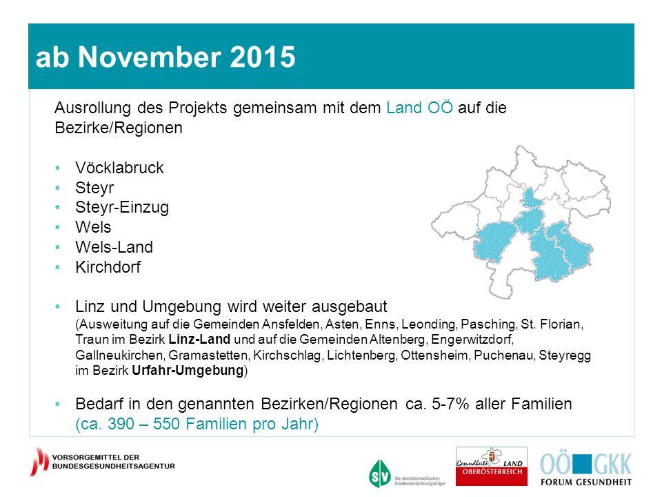 BLINDTEXT Ausrollung des Projekts gemeinsam mit dem Land OÖ auf die Bezirke/Regionen Vöcklabruck Steyr Steyr-Einzug Wels Wels-Land Kirchdorf Linz und Umgebung wird weiter ausgebaut (Ausweitung auf die Gemeinden Ansfelden, Asten, Enns, Leonding, Pasching, St.