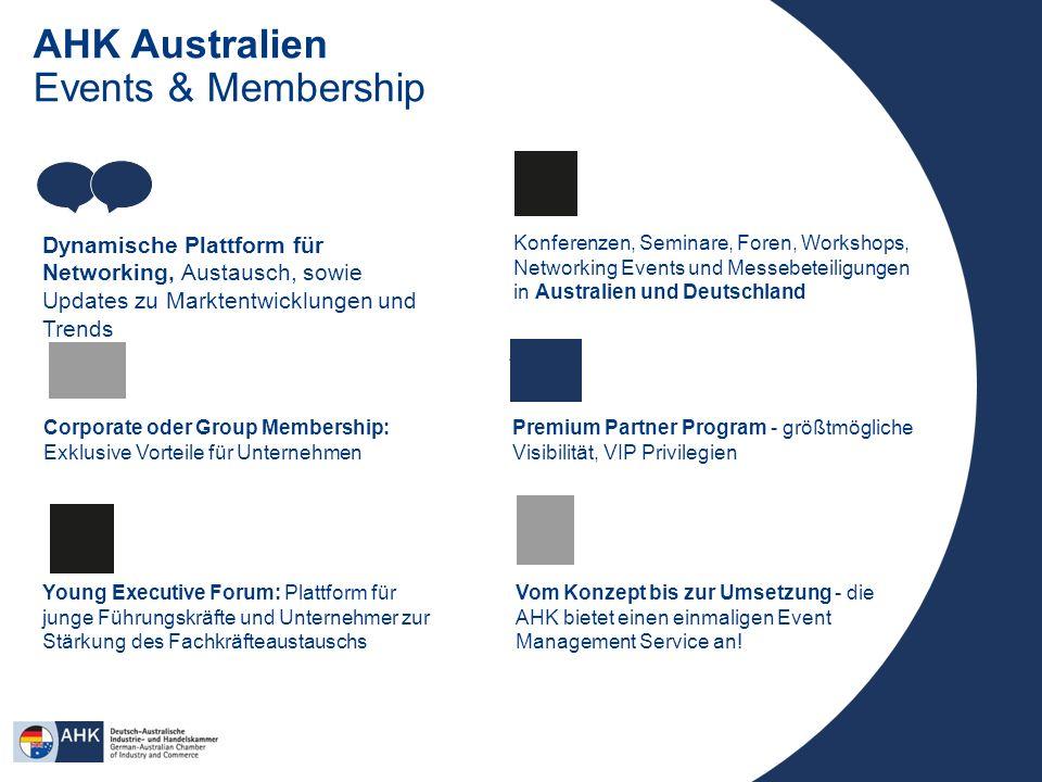 AHK Australien Events & Membership Dynamische Plattform für Networking, Austausch, sowie Updates zu Marktentwicklungen und Trends Konferenzen, Seminar