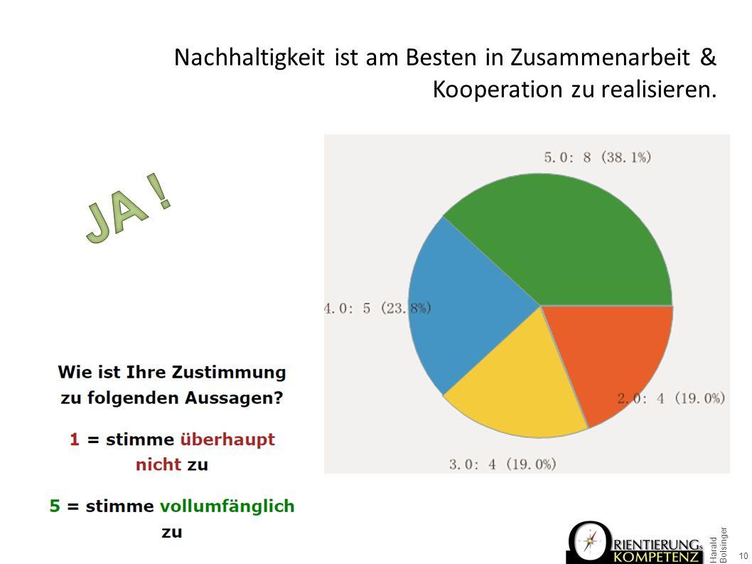 Nachhaltigkeit ist am Besten in Zusammenarbeit & Kooperation zu realisieren. 10 Harald Bolsinger