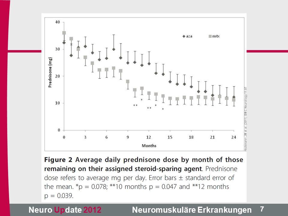 Neuro Update 2012 Neuromuskuläre Erkrankungen Heckmann JM et al. (2011) BMC Neurology 11:97 7