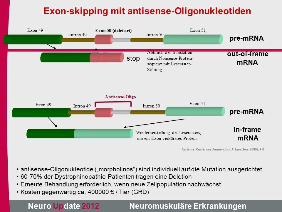 """Neuro Update 2012 Neuromuskuläre Erkrankungen Exon-skipping mit antisense-Oligonukleotiden Antisense-Oligo Exon 49 Intron 49Intron 50 Exon 51 Wiederherstellung des Leserasters, um ein Exon verkürztes Protein Exon 49 Exon 50 (deletiert) Exon 51 Intron 49Intron 50 Abbruch der Translation durch Nonsense-Protein- sequenz mit Leseraster- Störung pre-mRNA out-of-frame mRNA stop pre-mRNA in-frame mRNA antisense-Oligonukleotide (""""morpholinos ) sind individuell auf die Mutation ausgerichtet 60-70% der Dystrophinopathie-Patienten tragen eine Deletion Erneute Behandlung erforderlich, wenn neue Zellpopulation nachwächst Kosten gegenwärtig ca."""