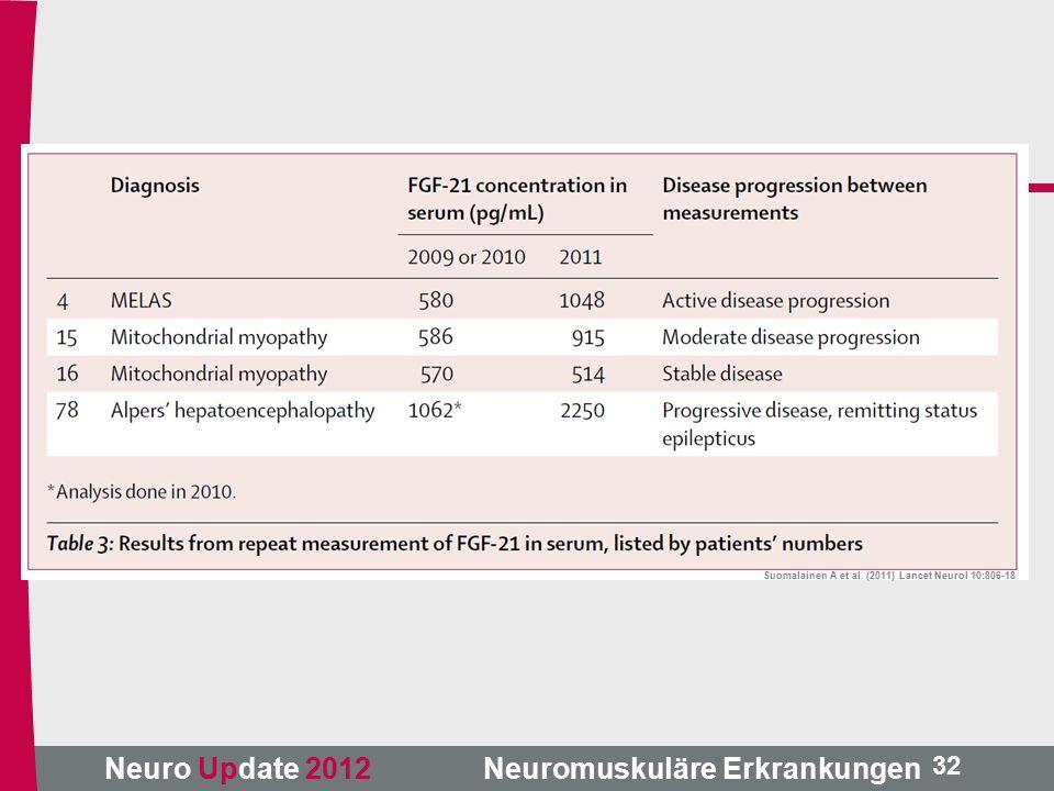 Neuro Update 2012 Neuromuskuläre Erkrankungen Suomalainen A et al.