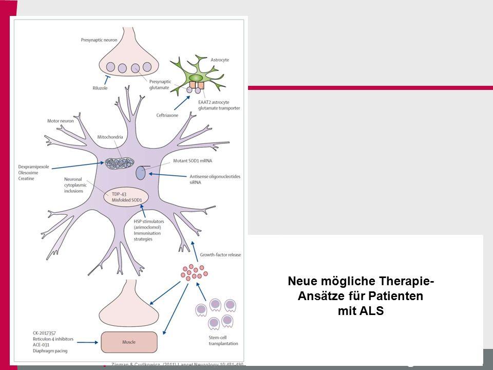Neuro Update 2012 Neuromuskuläre Erkrankungen Zinman & Cudkowicz.