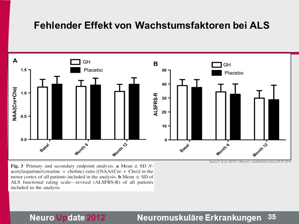 Neuro Update 2012 Neuromuskuläre Erkrankungen Sacca F et al.