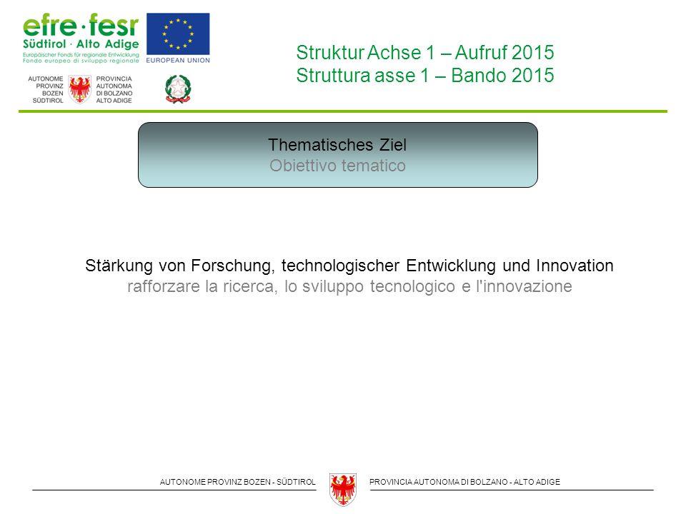 AUTONOME PROVINZ BOZEN - SÜDTIROLPROVINCIA AUTONOMA DI BOLZANO - ALTO ADIGE Investitionspriorität (IP) Priorità d'investimento (PI) Struktur Achse 1 – Aufruf 2015 Struttura asse 1 – Bando 2015 Ausbau der Infrastruktur im Bereich der Forschung und Innovation (…) Potenziare l'infrastruttura per la ricerca e l'innovazione (…) 1a Förderung von Investitionen der Unternehmen in F&I, Aufbau von Verbindungen und Synergien zwischen (…) Promuovere gli investimentidelle imprese in R&I sviluppando collegamenti e sinergie tra imprese (…) 1b EUROEURO 5.000.000