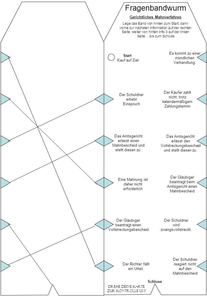 Start Kauf auf Ziel Fragenbandwurm Gerichtliches Mahnverfahren Lege das Band von hinten zum Start, dann vorne zur nächsten Information auf der rechten Seite, weiter von hinten Info 3 auf der linken Seite… bis zum Schluss Schluss Drehe deine Karte zur Kontrolle um.