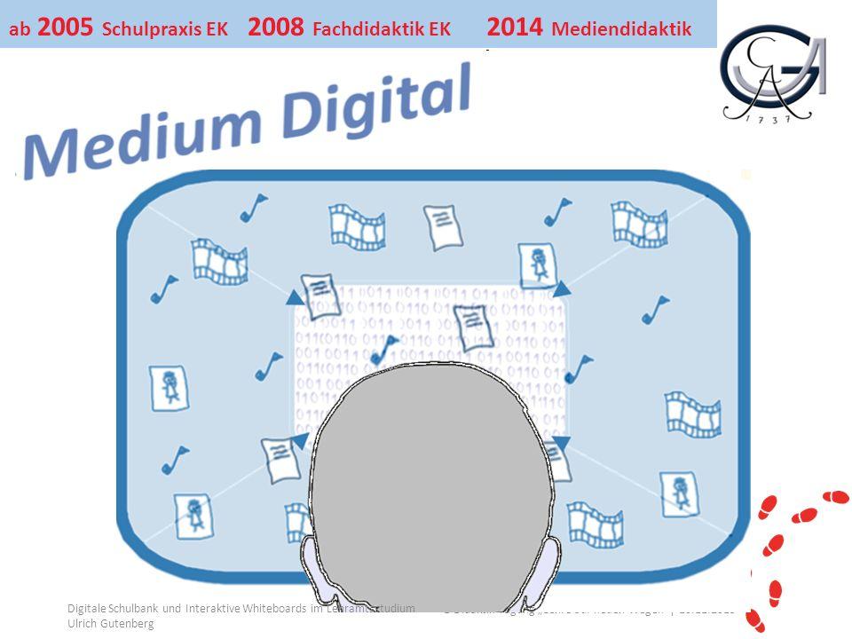 """Ihr Uni-Logo E-Didaktik-Tagung """"Lehre auf neuen Wegen""""│ 10.11.2015 Digitale Schulbank und Interaktive Whiteboards im Lehramtsstudium Ulrich Gutenberg"""