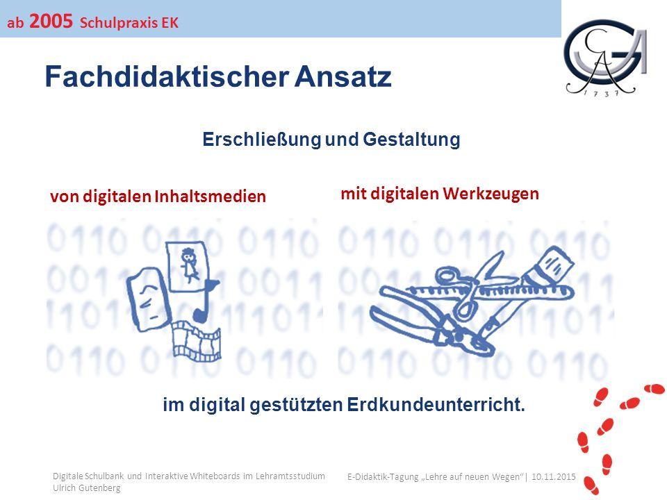 """Ihr Uni-Logo E-Didaktik-Tagung """"Lehre auf neuen Wegen""""│ 10.11.2015 Fachdidaktischer Ansatz Erschließung und Gestaltung von digitalen Inhaltsmedien mit"""