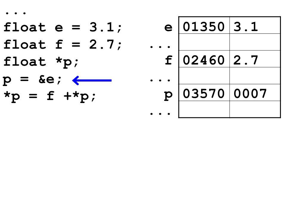 ... float e = 3.1; float f = 2.7; float *p; p = &e; *p = f +*p; 013503.1e...