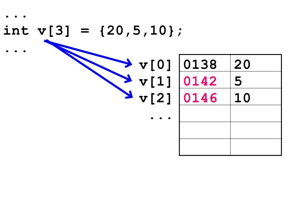 ... int v[3] = {20,5,10};... 013820v[0] 01425v[1] 014610v[2]...