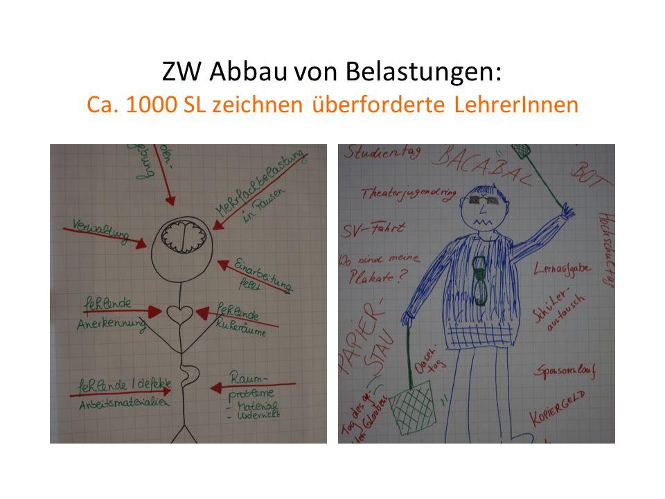 ZW Abbau von Belastungen: Ca. 1000 SL zeichnen überforderte LehrerInnen