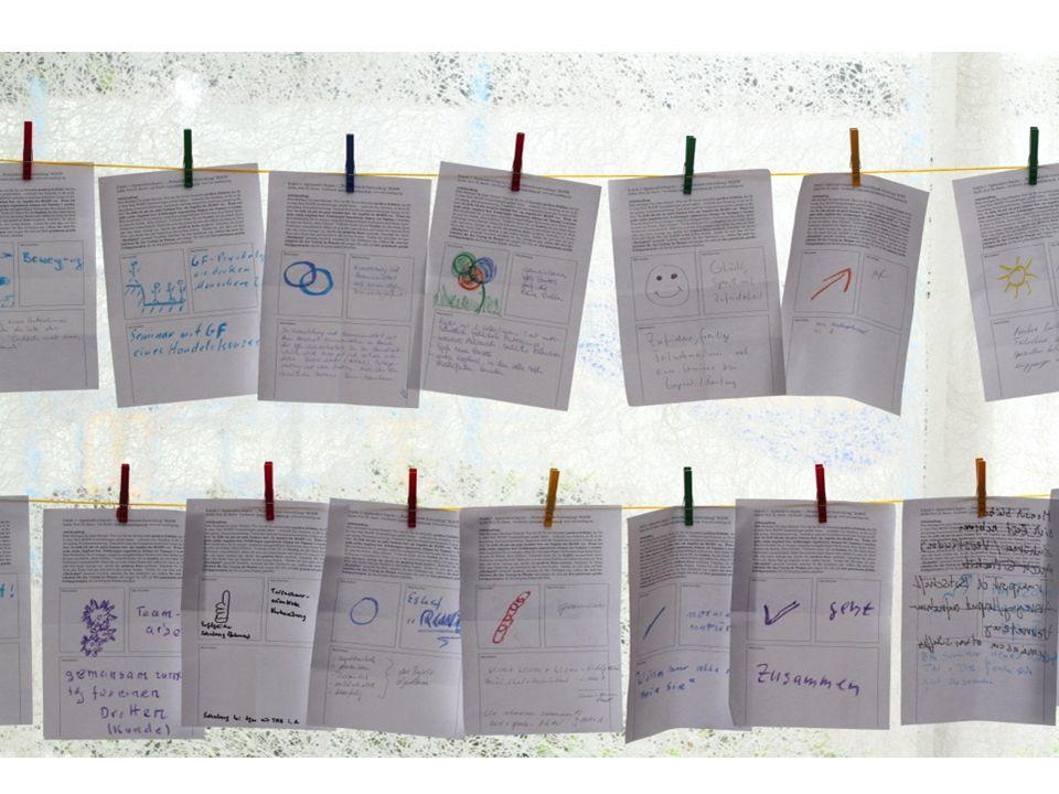 www.olaf-axel-burow.de 3 Formen des Wissens Wirksame SE erfordert die Integration komplementärer Wissenstypen 1. Begriffliches oder explizites Wissen